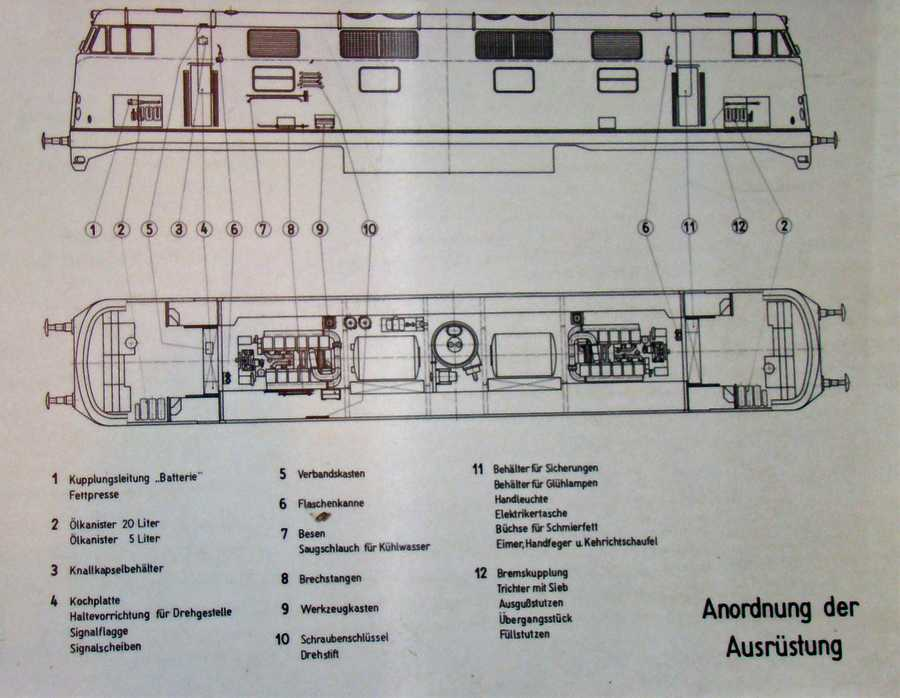 V180 allgemeine Lage der Bauteile