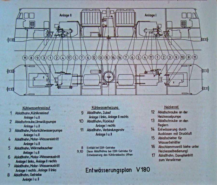 V180.2 Entwässerungsplan